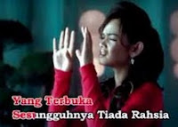 lirik lagu chord kunci gitar Dialah Di Hati - Siti Nurhaliza