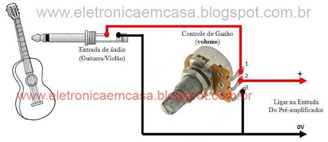 Ligação do potenciômetro para volume de amplificador