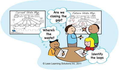 lean thinking back to basics what is value