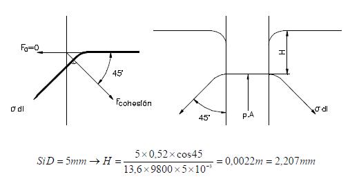 Ejercicio resuelto de fluidos fuerzas de adhesion dibujo 2 problema 1