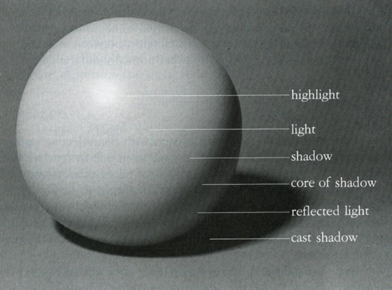 6degreesoflight.jpg