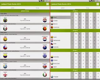 Jadwal, Hasil Score, Prediksi Bola Piala Dunia 2014 Lengkap realtime update dari awal sampai final