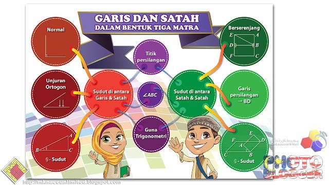 Design Peta Buih Berganda for mama