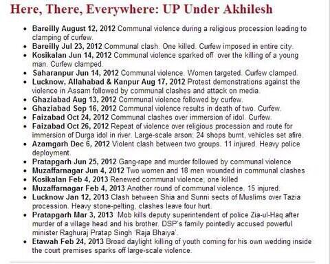 Riots in UP Under Akhilesh Govt