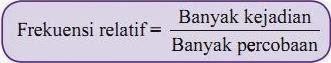 Ringkasan Materi matematika PELUANG kelas 9