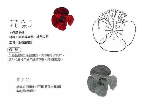 gelincik+%C3%A7i%C3%A7e%C4%9Fi+yap%C4%B1m%C4%B1+(2) Gelincik Çiçeği Yapımı