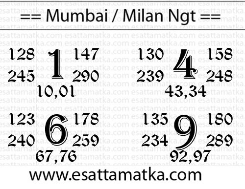 Today Satta Matka Result Chart of Mumbai Main Matka (01-Feb-2016)