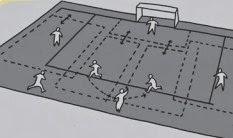Strategi Permainan Sepak Bola