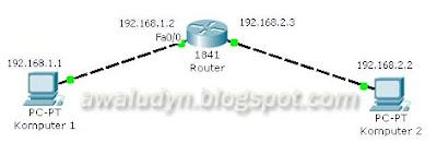 awaludyn.blogspot.com