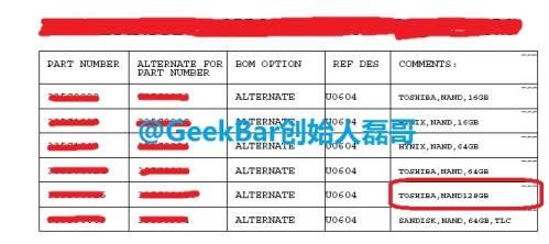 Un documento tecnico mostra che iPhone 6 non avrà la versione da 32GB ma quella da 128GB