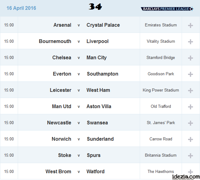 Jadwal Liga Inggris Pekan ke-34 16 April 2016