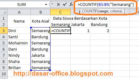 Fungsi Rumus Excel Countif Dasar Office Belajar Microsoft Office