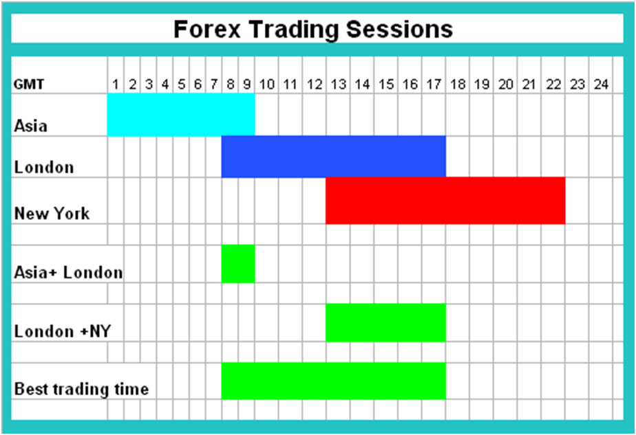 Forex trading learning tools