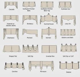 Le creazioni di cris di tutto un p le mantovane for Mantovane per tende bagno