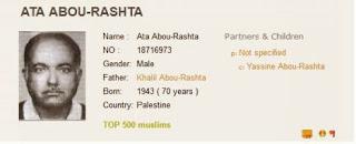 'Atha' Abu ar-Rasytah (عطاء بن خليل أبو الرشتة)