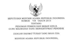 Sk Menteri Agama No 103 Tahun 2015 Tentang Pemenuhan