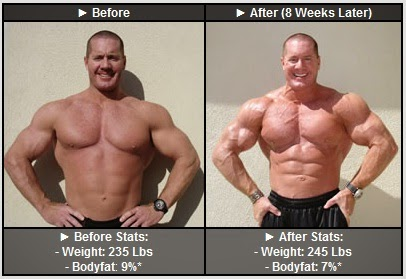 Diet & Exercises for Men to Build Muscle & Lose Stomach Fat