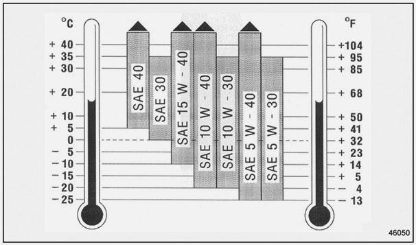 Tiêu chuẩn nhiệt độ môi trường làm việc