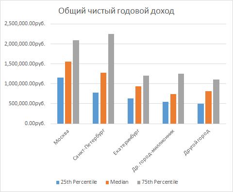 pmi salary survey 2014 pdf