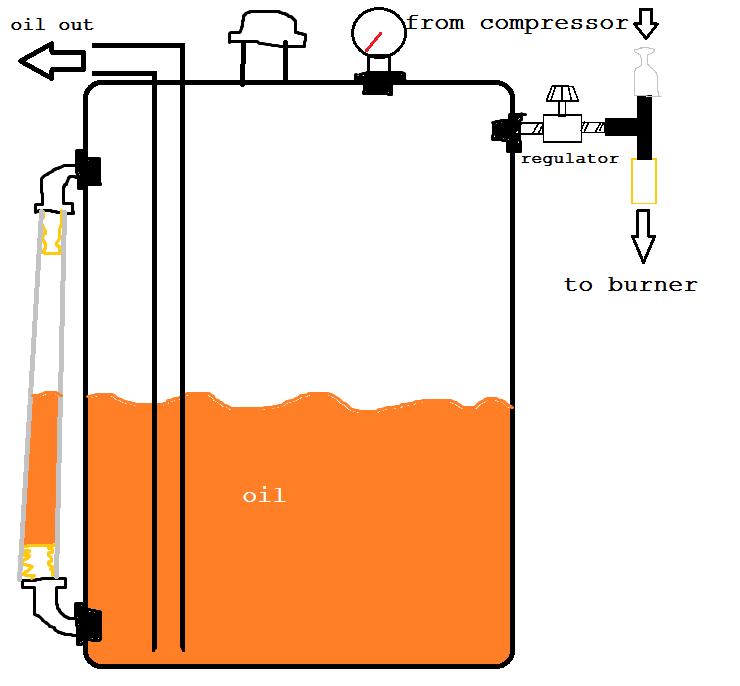 pressure tank diagram