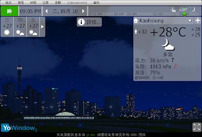 把天氣預報當成桌面與螢幕保護程式,YoWindow V3.0.1 Final 多國語言版!