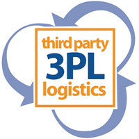 there third party logistics service Is 3pl just a fancy name for a freight forwarder there are differences between third-party logistics providers move, store, and process inventory, and.