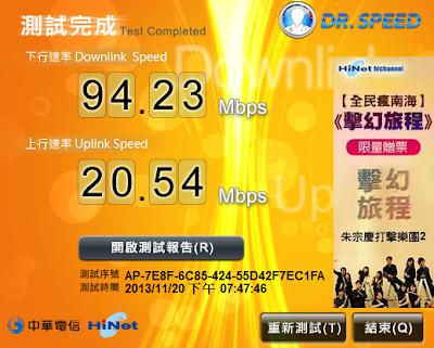 中華電信網路連線速度測速軟體,Hinet Dr.Speed V0.94 繁體中文綠色免安裝版!