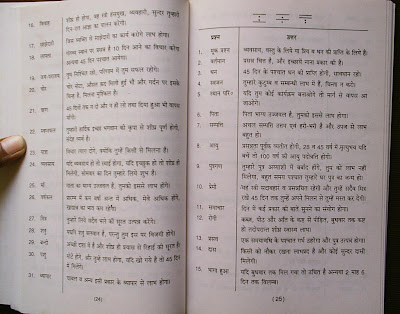 role of books in our life essay