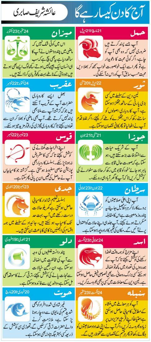 Daily Horoscope in Urdu Today 30 November 2015