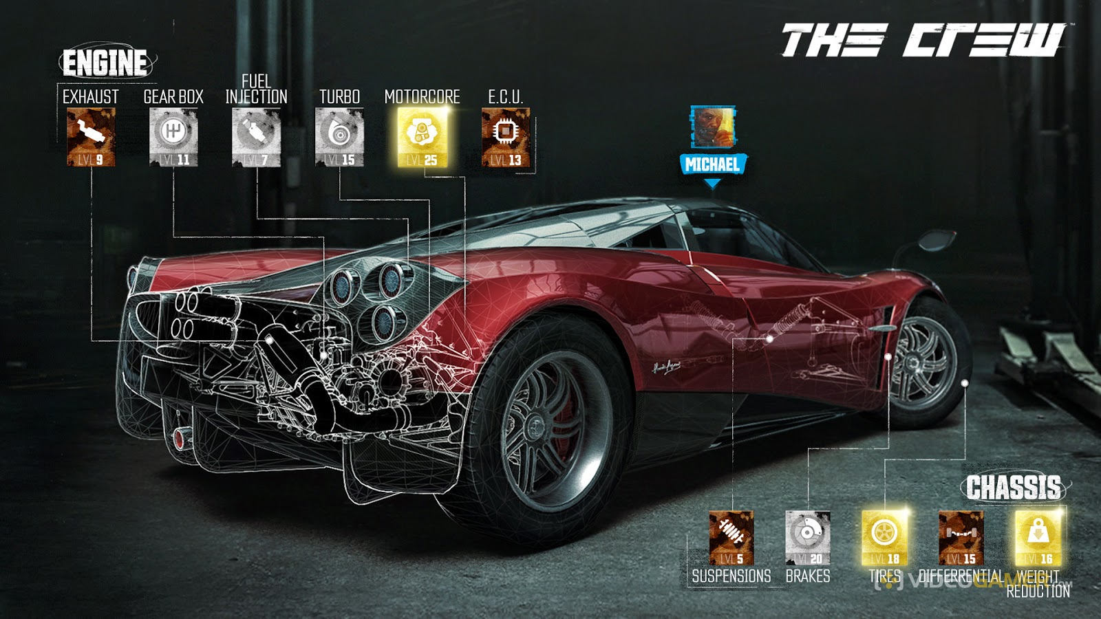 The Crew Download Full Version