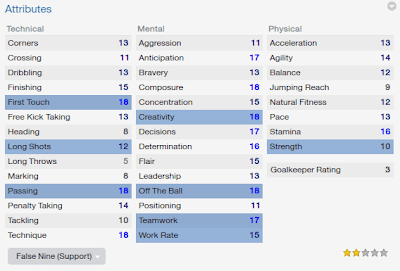 FM14 Player attribute False Nine