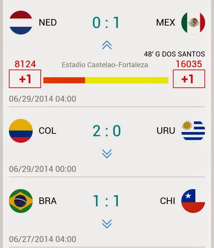 Keputusan Piala Dunia 2014 Netherlands vs Mexico