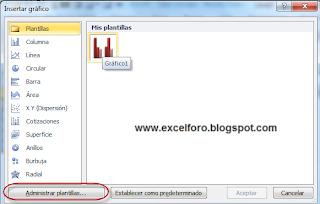 Guardar Plantilla de gráfico en Excel.