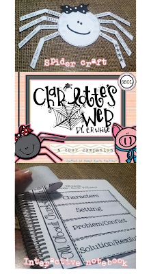 charlottes web book report questions Charlotte's web: novel-ties study  i loved this book as a child and i enjoy reading it aloud to my second grade class and they love it as well  charlottes web.