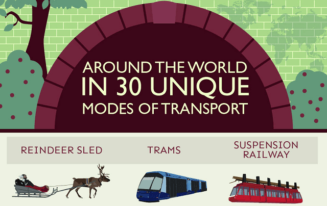 Around The World In 30 Unique Modes of Transport