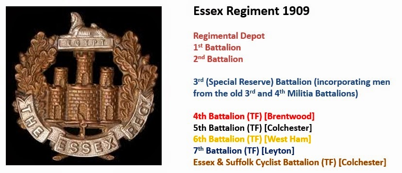 Regimental number series, Essex Regiment