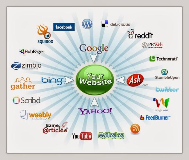 Social Media Marketing Mumbai