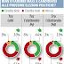 Mario Monti farebbe bene a candidarsi? il sondaggio elettorale