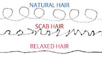 o que é scab hair?