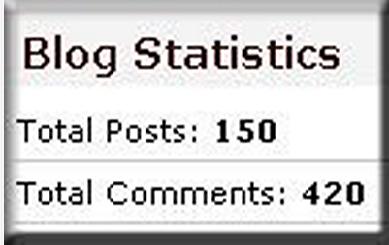 Pasang blog statistics