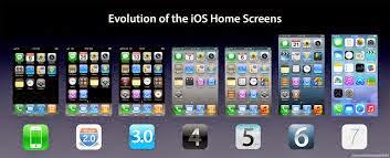 ... download untuk versi terbaru iOS 8.1.1 firmware file untuk iPhone