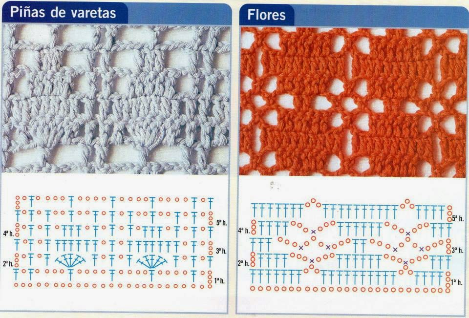 All Crochet Stitches : lo spazio di lilla: Punti alluncinetto / Crochet stitches