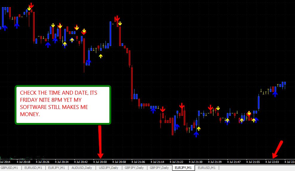 Mt4 Binary Options System 44 Indicator