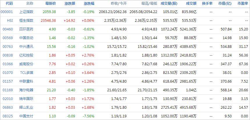 中国株コバンザメ投資ウォッチ銘柄watch20140704
