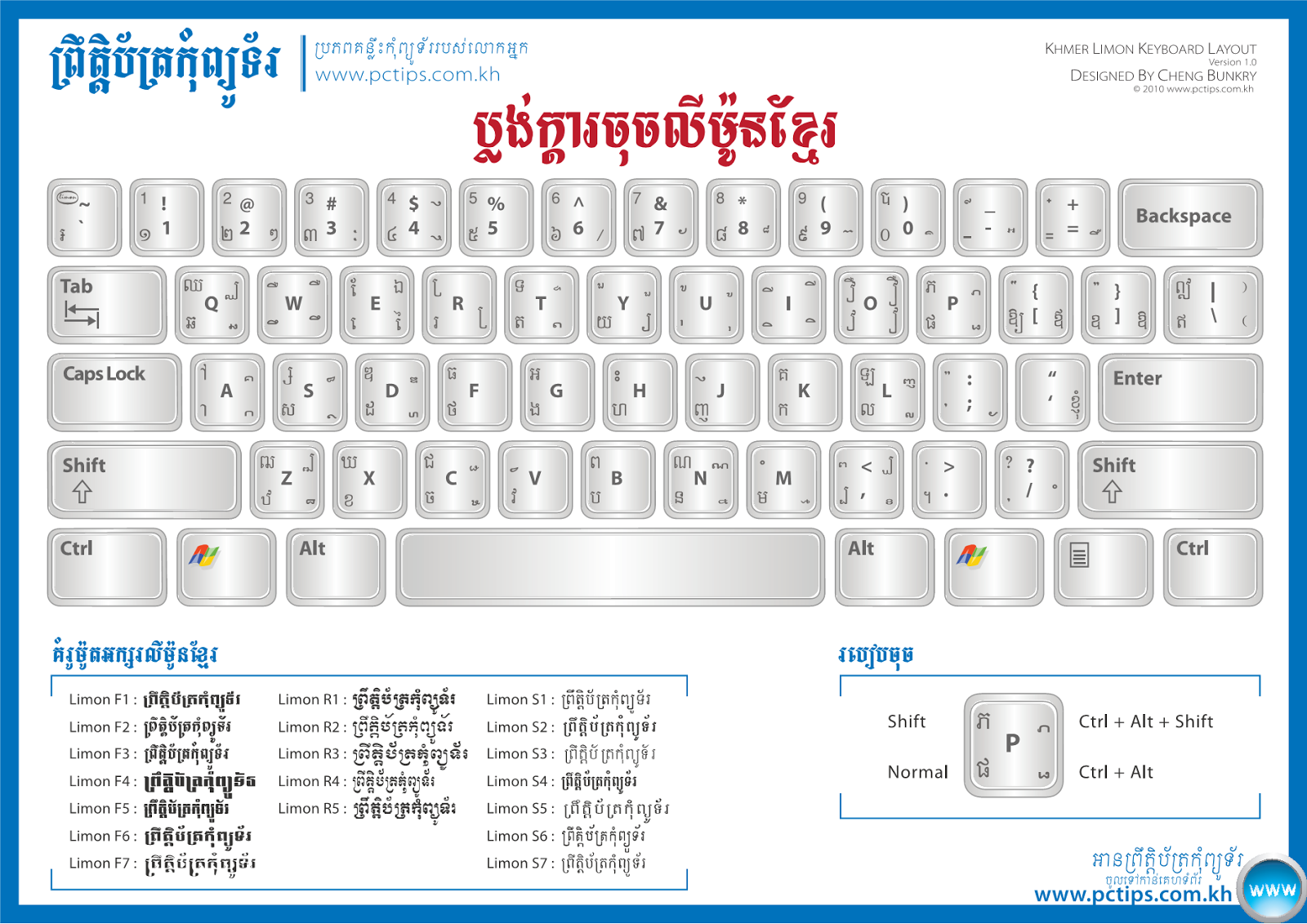 Khmer Unicode Typing Software Free Download