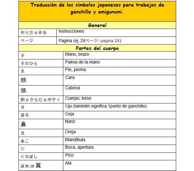 MUNDO AMIGURUMIS CROCHET LOVE: COMO TRADUCIR SIMBOLOS JAPONESES PARA ...
