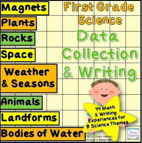 Science with Math and Writing