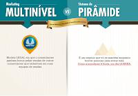 Estudo comparativo do modelo de negócios da empresa TelexFREE põe por terra acusação de pirâmide financeira