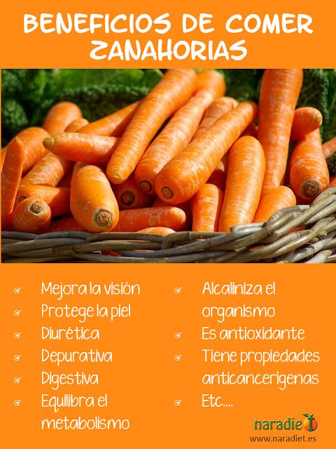 Beneficios de comer zanahorias