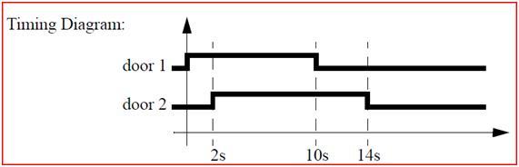 Todoproductividad lo bsico sobre programacin de autmatas y la energa de la segunda puerta permanecer durante 14 segundos se usa el diagrama de tiempo para disear la lgica de escalera fandeluxe Images